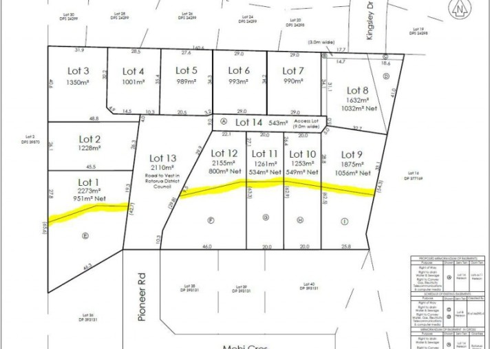 Lot 3 Pioneer Road, Stage 4 Proposed Subdivision, Ngongotaha
