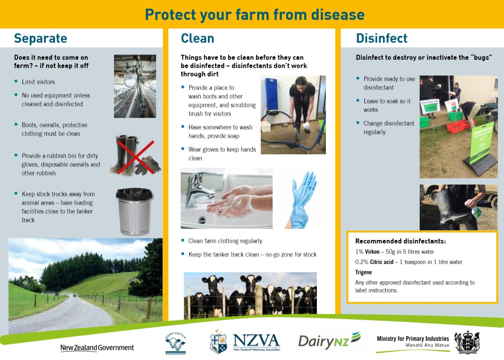Farm Biosecurity Action Plan
