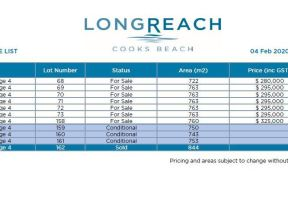 Lot 71, Lot 71 Longreach - Stage 4
